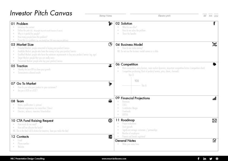Pitch Canvas Model
